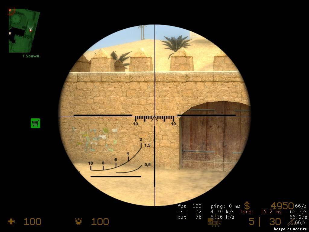 Black Ops Dragunov Scope для CSS